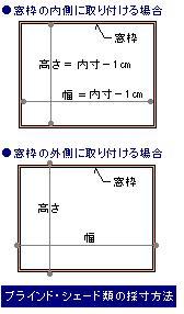 ブラインド・シェード類の採寸方法