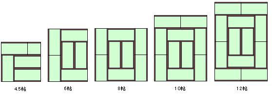 床材(内装用)仕様/畳